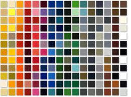 Southern Paint and Powder Coating Company Inc  - Services